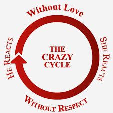 love-respect-cycle